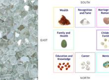crystals in vastu